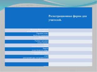 Регистрационная форма для учителей. Фамилия Имя Отчество (полное написание,