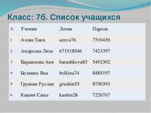 Класс: 7б. Список учащихся N Ученик Логин Пароль 1 Азова Таня azova76 7510436