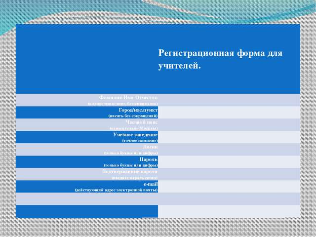 Регистрационная форма для учителей. Фамилия Имя Отчество (полное написание,...