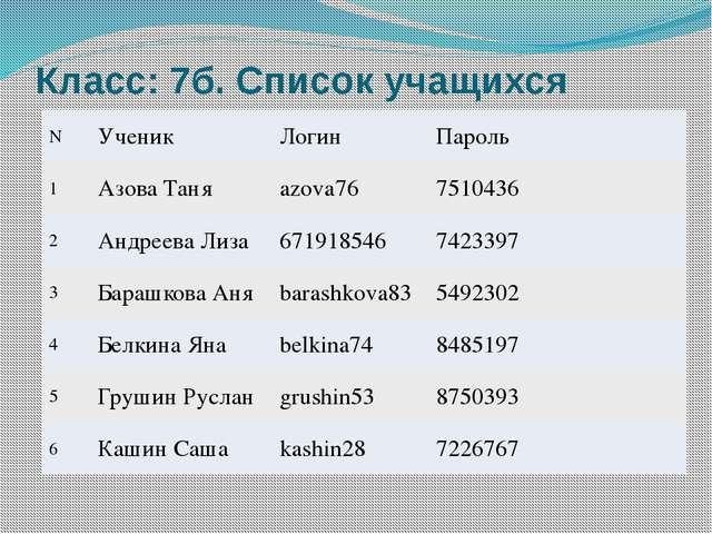 Класс: 7б. Список учащихся N Ученик Логин Пароль 1 Азова Таня azova76 7510436...