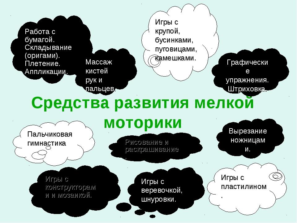 Средства развития мелкой моторики Пальчиковая гимнастика Игры с крупой, бусин...