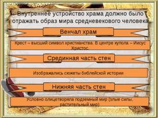 Внутреннее устройство храма должно было отражать образ мира средневекового че