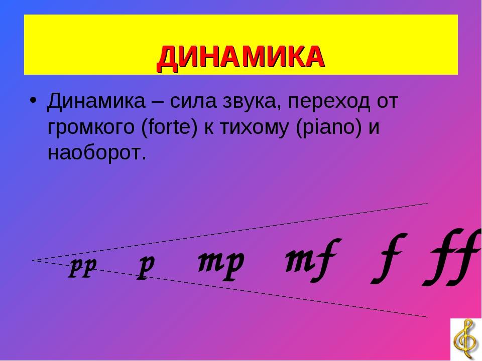 ДИНАМИКА Динамика – сила звука, переход от громкого (forte) к тихому (piano)...