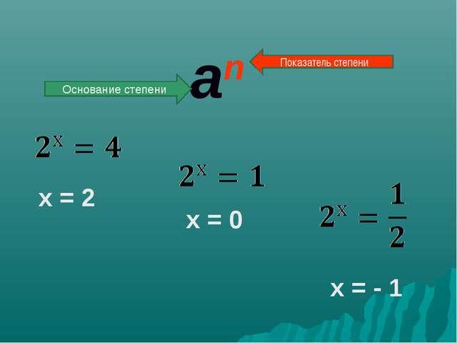 an Основание степени Показатель степени х = 2 х = 0 х = - 1