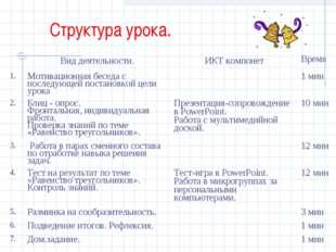 Структура урока. Вид деятельности.ИКТ компонетВремя 1.Мотивационная бесед
