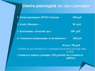 Смета расходов на три сувенира: 1. Рамка (размером 20*30 3 штуки) - 300 руб 2