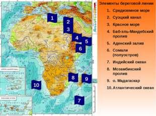 Элементы береговой линии Средиземное море Суэцкий канал Красное море Баб-эль-