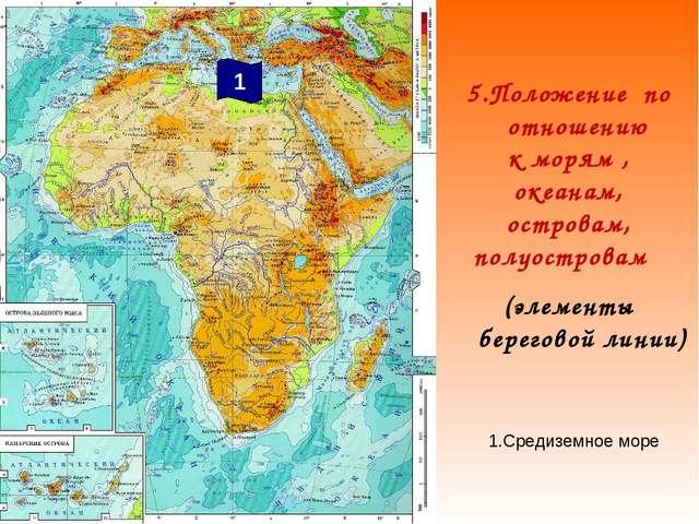 5.Положение по отношению к морям , океанам, островам, полуостровам (элементы...