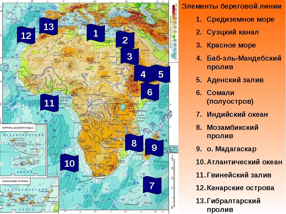 Элементы береговой линии Средиземное море Суэцкий канал Красное море Баб-эль-...