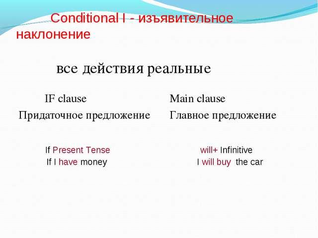 Conditional I - изъявительное наклонение все действия реальные IF clause Mai...
