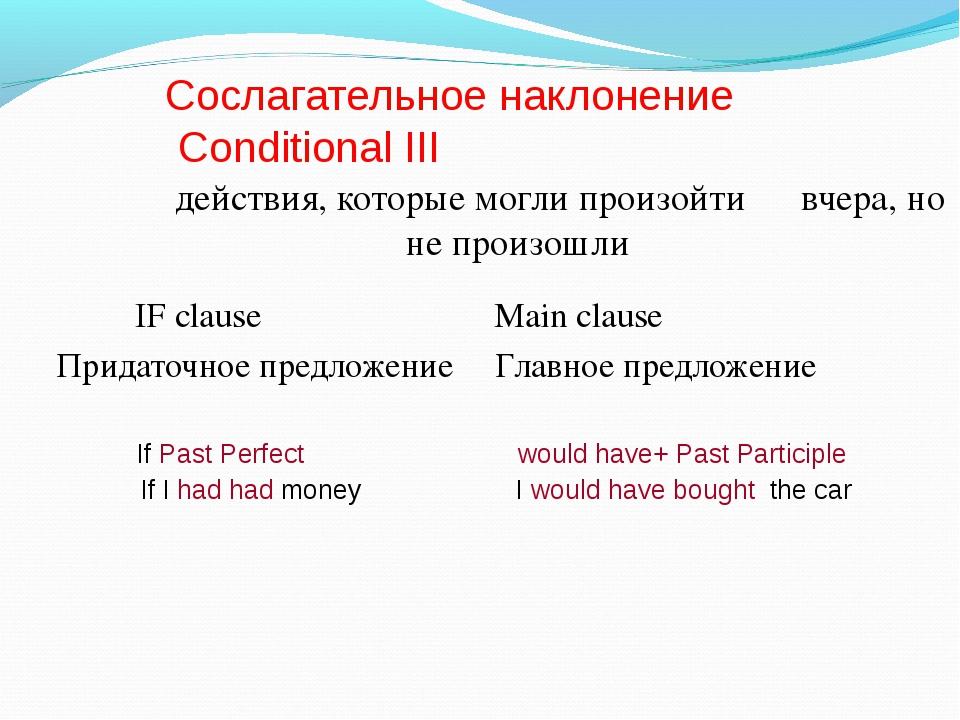 Сослагательное наклонение Conditional III действия, которые могли произойти...