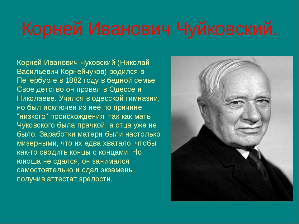 Корней Иванович Чуйковский. Корней Иванович Чуковский (Николай Васильевич Кор...