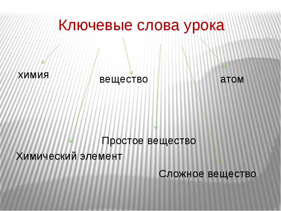 Ключевые слова урока химия вещество атом Химический элемент Простое вещество...