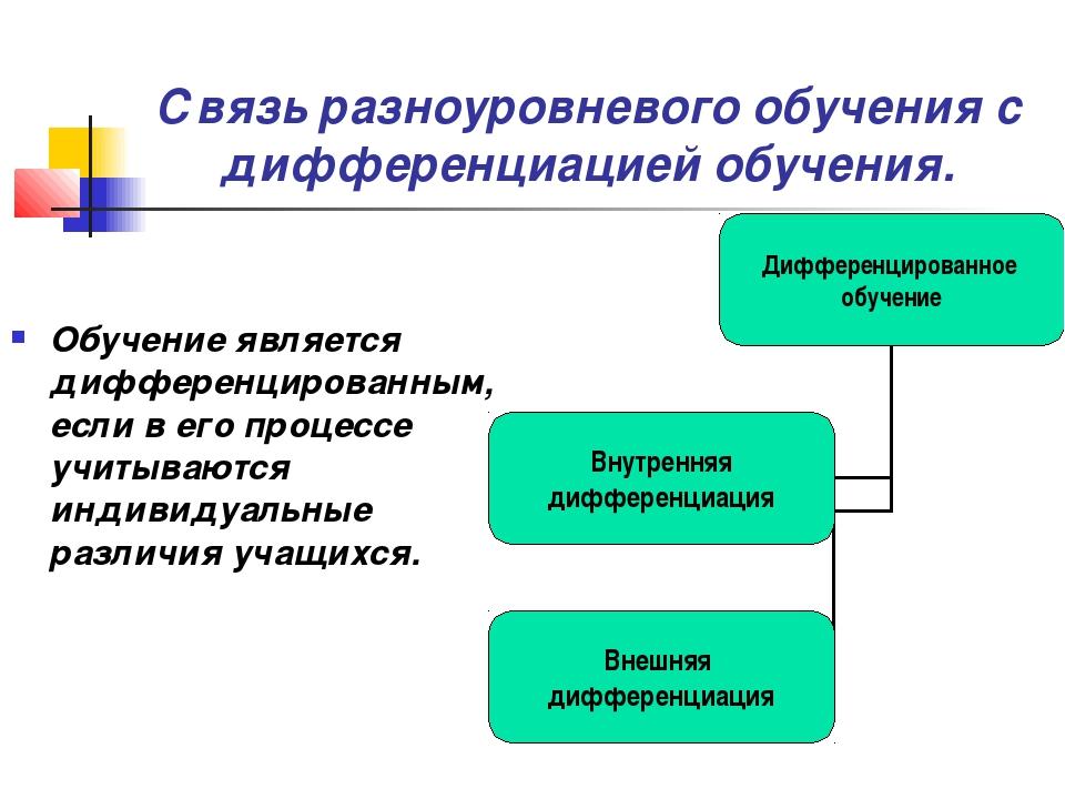 Связь разноуровневого обучения с дифференциацией обучения. Обучение является...