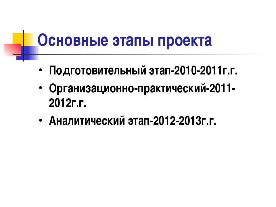 Основные этапы проекта Подготовительный этап-2010-2011г.г. Организационно-пра...