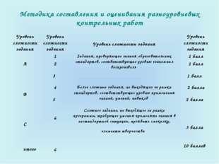 Методика составления и оценивания разноуровневых контрольных работ Уровень