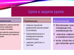 Цели и задачи урока Образовательная Сформировать умения решений квадратных ур