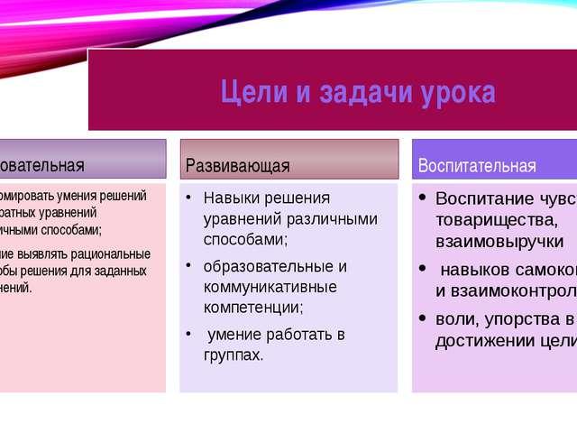 Цели и задачи урока Образовательная Сформировать умения решений квадратных ур...