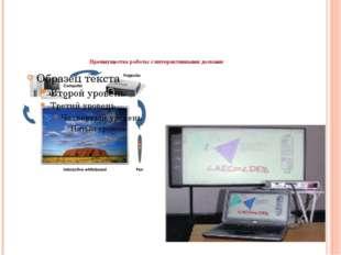 Преимущества работы с интерактивными досками