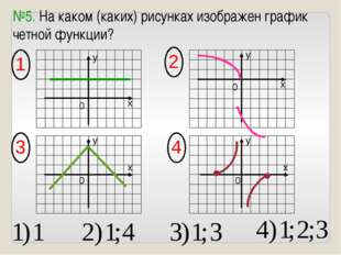 №5. На каком (каких) рисунках изображен график четной функции? х х х y y y 0
