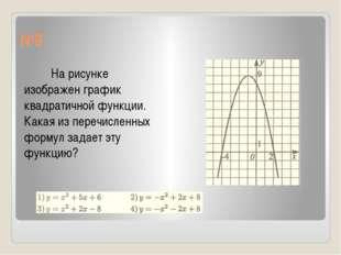 №9 На рисунке изображен график квадратичной функции. Какая из перечисленных ф