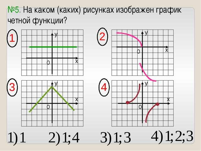 №5. На каком (каких) рисунках изображен график четной функции? х х х y y y 0...