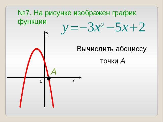 №7. На рисунке изображен график функции Вычислить абсциссу точки А х y 0 А