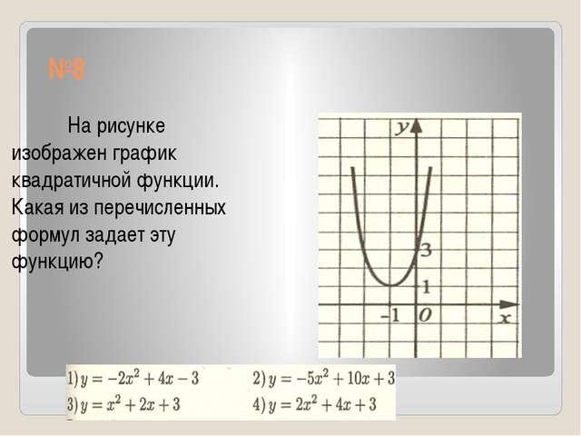 №8 На рисунке изображен график квадратичной функции. Какая из перечисленных...