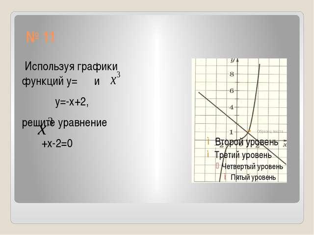 № 11 Используя графики функций у= и у=-х+2, решите уравнение +х-2=0
