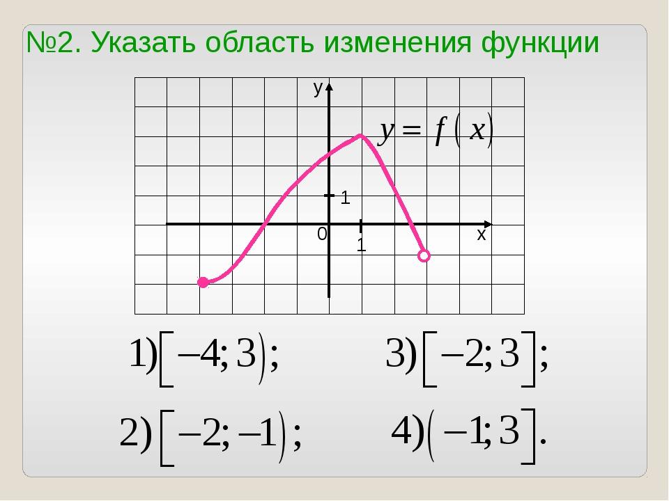 №2. Указать область изменения функции