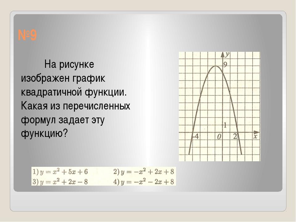 №9 На рисунке изображен график квадратичной функции. Какая из перечисленных ф...