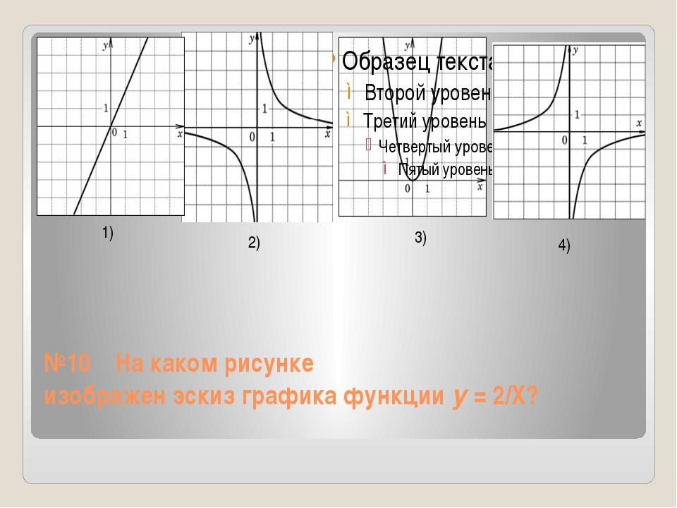 №10 На каком рисунке изображен эскиз графика функции y = 2/X? 4) 3) 1) 2)