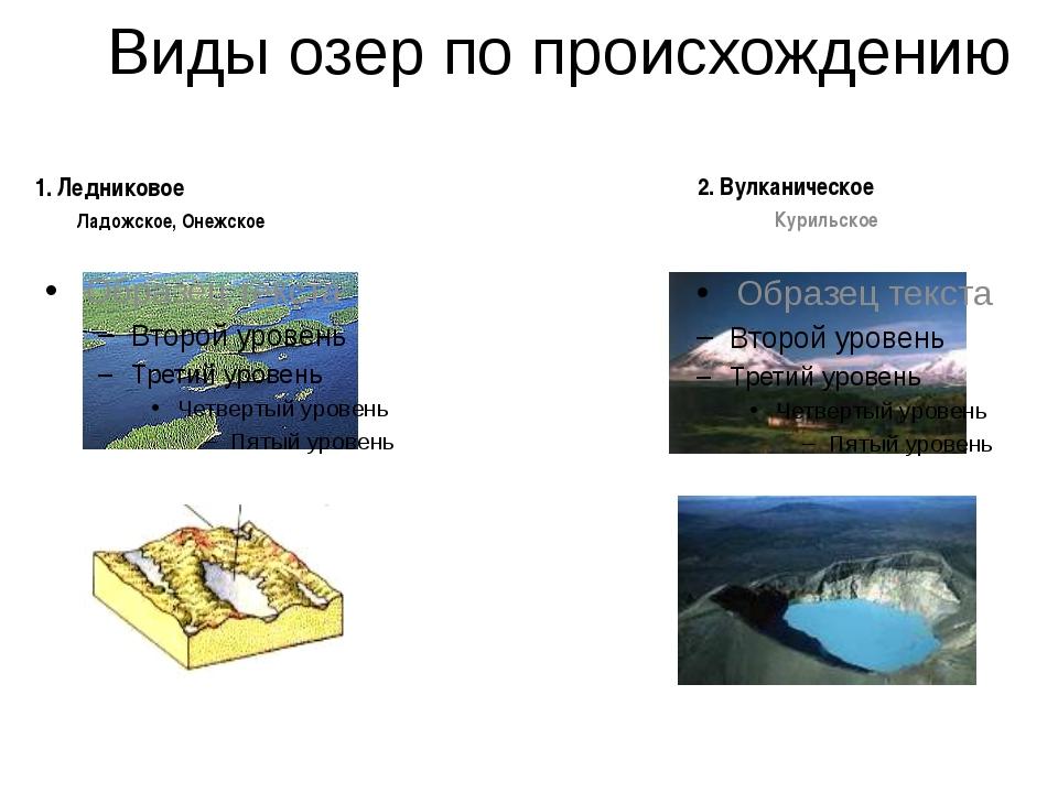 Виды озер по происхождению 1. Ледниковое Ладожское, Онежское 2. Вулканическое...