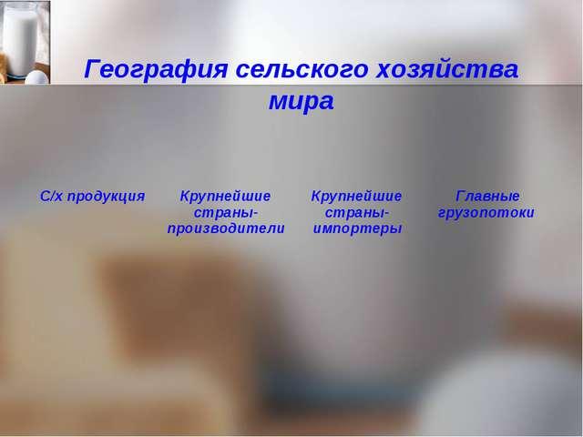 География сельского хозяйства мира С/х продукция Крупнейшие страны-производ...
