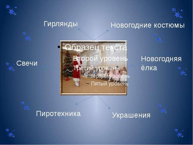 Новогодняя ёлка Гирлянды Украшения Пиротехника Свечи Новогодние костюмы