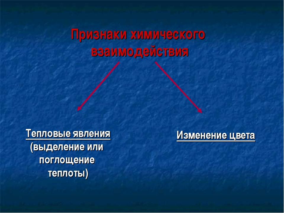 Признаки химического взаимодействия Тепловые явления (выделение или поглощени...