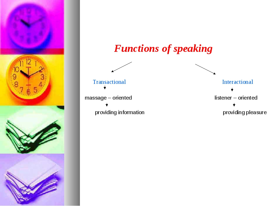 Functions of speaking Transactional Interactional massage – oriented listener...