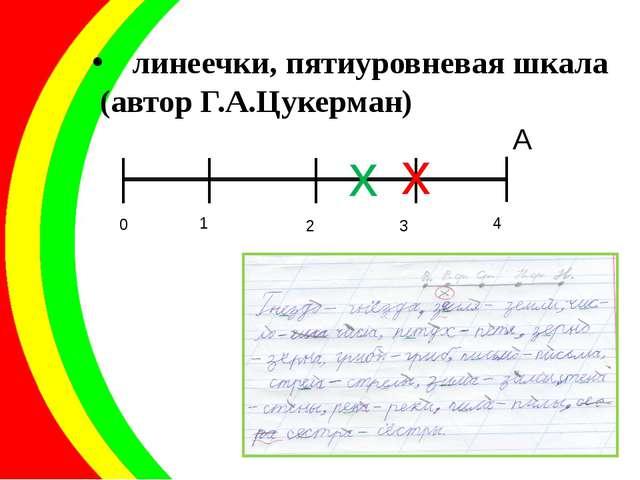 линеечки, пятиуровневая шкала (автор Г.А.Цукерман) А 0 1 2 3 4 х х