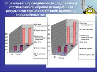В результате проведённого исследования и статистической обработки полученных