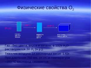 Физические свойства О2 Газ - без цвета, вкуса и запаха; в 100V H2O растворяет