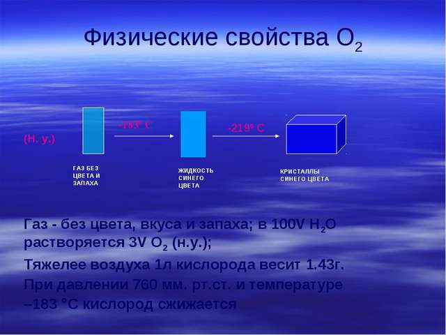 Физические свойства О2 Газ - без цвета, вкуса и запаха; в 100V H2O растворяет...