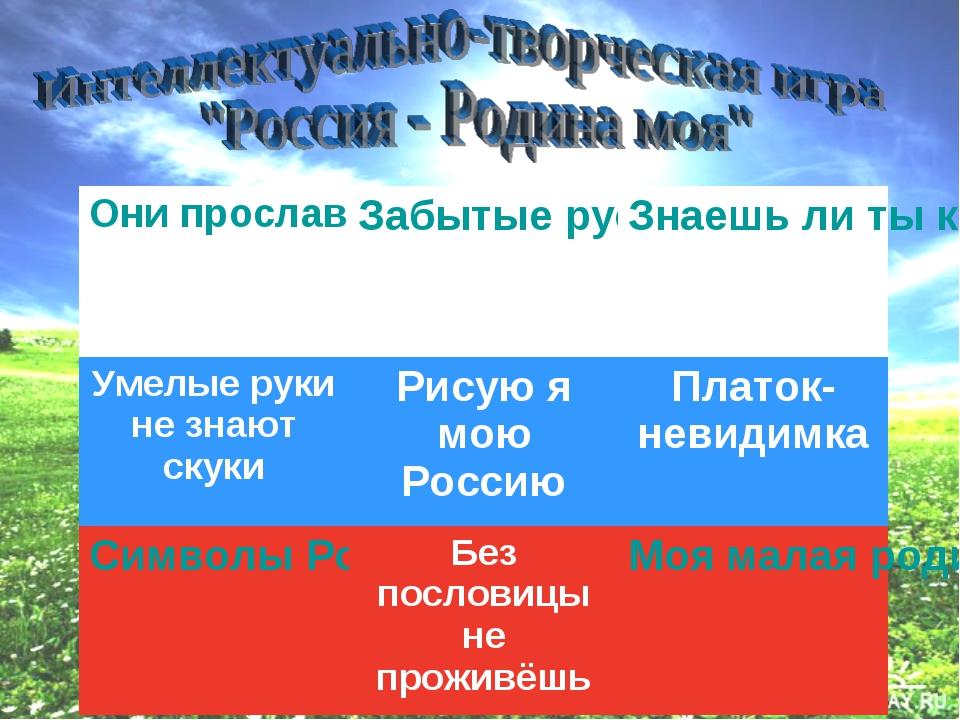 Они прославили РоссиюЗабытые русские словаЗнаешь ли ты карту России? Умелые...
