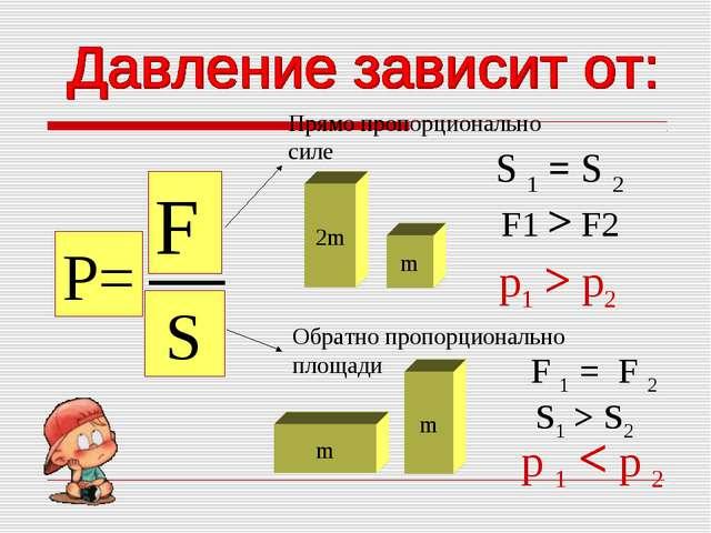 P= F S Прямо пропорционально силе m 2m S 1 = S 2 p1 > p2 m m Обратно пропорци...