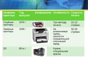 Название принтераГод выпускаИзображениеОсобенностиСкорость печати Струйны