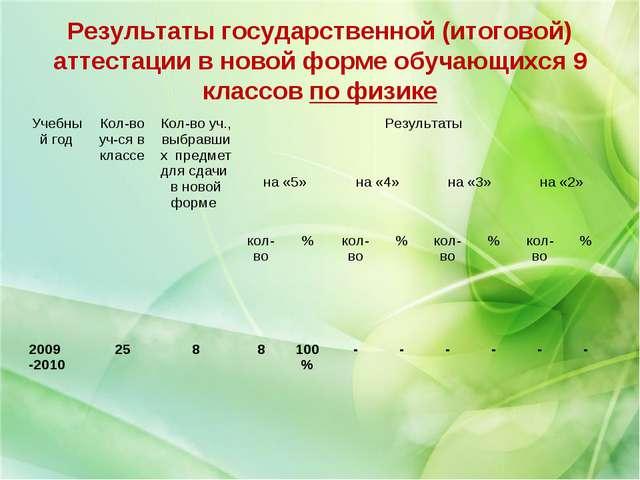 Результаты государственной (итоговой) аттестации в новой форме обучающихся 9...