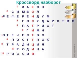 Кроссворд наоборот 1ЗАКОН 2СИМВОЛ 3РЕФЕРЕН
