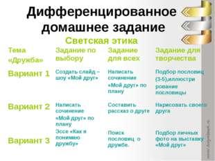 Дифференцированное домашнее задание Светская этика Тема «Дружба»Задание по в