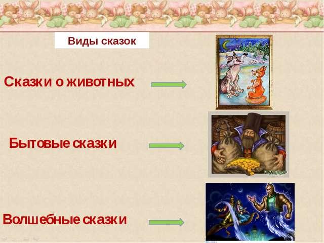 Виды сказок Сказки о животных Бытовые сказки Волшебные сказки