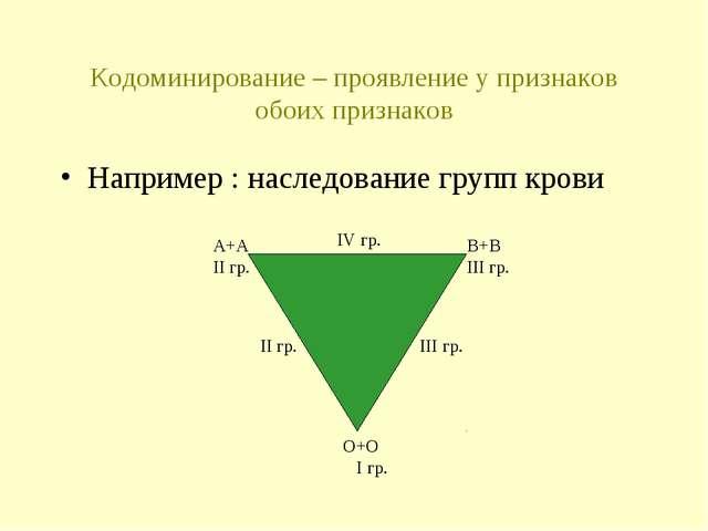 Кодоминирование – проявление у признаков обоих признаков Например : наследова...