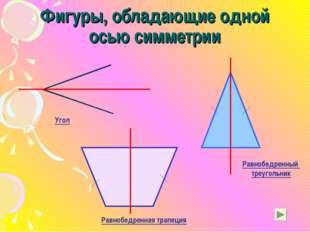 Фигуры, обладающие одной осью симметрии Угол Равнобедренный треугольник Равно